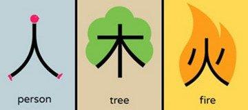 Con estos geniales dibujos lograrás aprender algo de Chino en un instante.