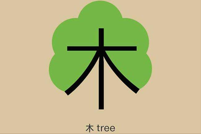 aprender-chino-dibujos1