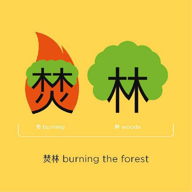 aprender-chino-dibujos11
