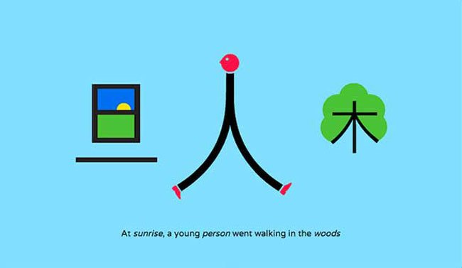aprender-chino-dibujos12