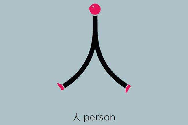 aprender-chino-dibujos3