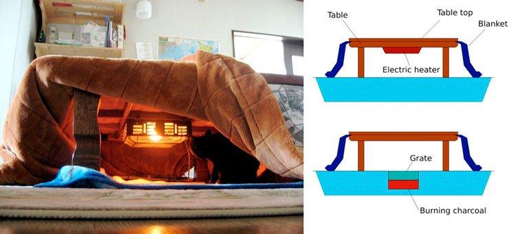 kotatsu-mesa-camilla-3